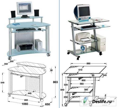 Рисунки и чертежи компьютерных столов