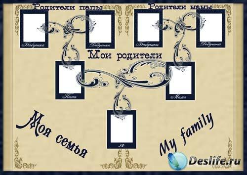 Виньетка для фотошопа - Моя семья