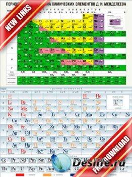 Векторная таблица периодической системы химических элементов Д.И. Менделеева (две штуки) (рабочие ссылки, бесплатные файлообменники)